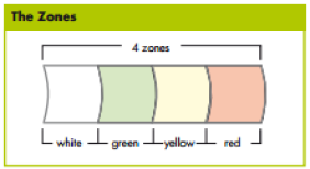 munich-zones